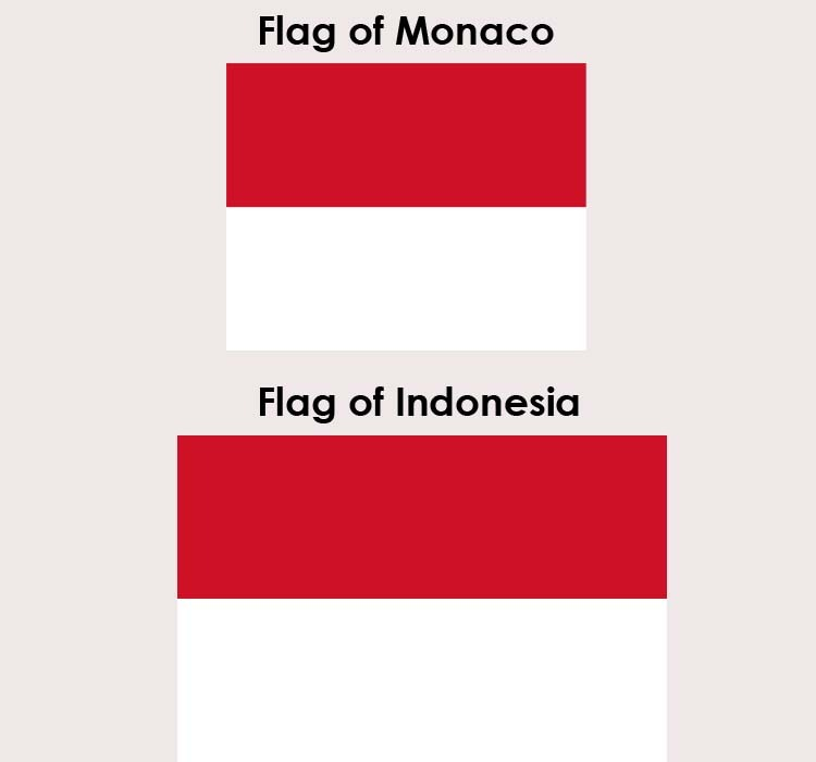 flag of monaco and indonesia