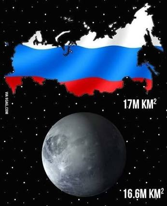 russia-bigger-than-pluto