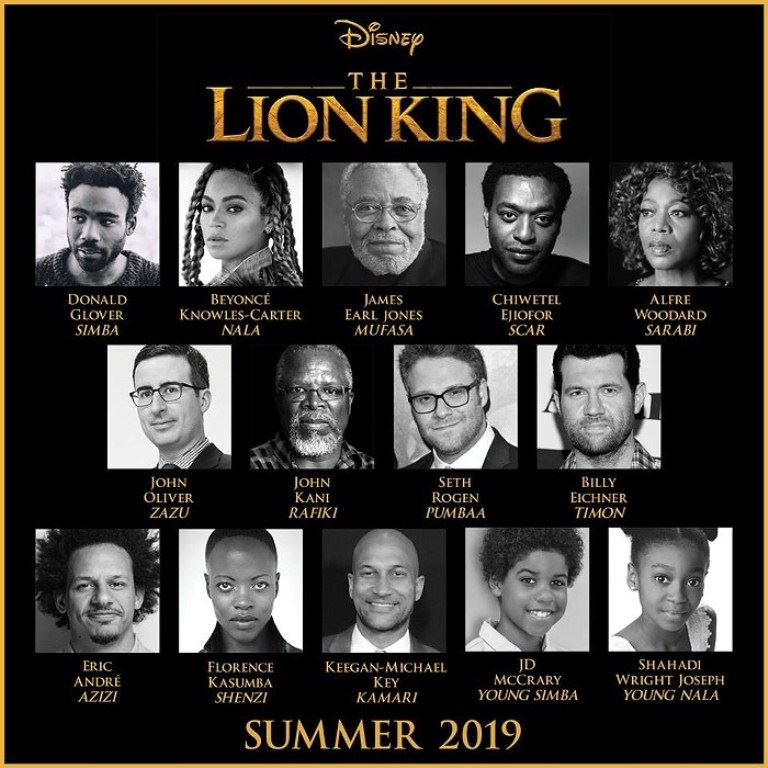 The Lion King 2019 Movie Hindi Voice Dubbing Cast Hindi Voice Over Artists