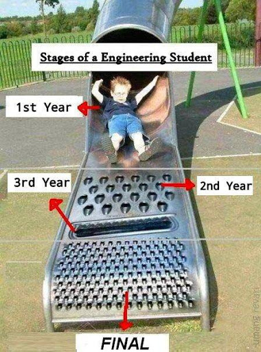 Happy-Engineers-Day-Funny-Memes
